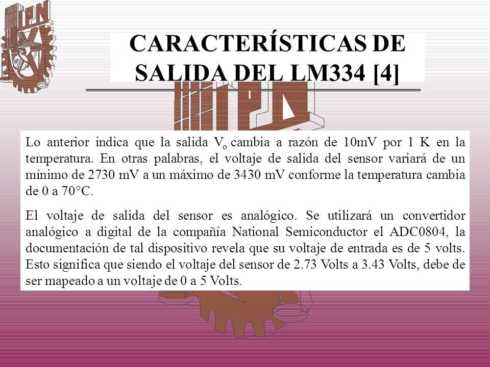 CARACTERÍSTICAS DE SALIDA DEL LM334 [4]